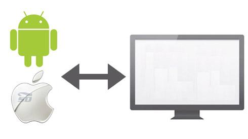 آموزش روش های انتقال فایل بین موبایل و کامپیوتر