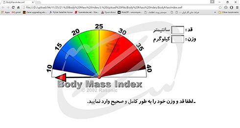 Body.Mass.Index_a