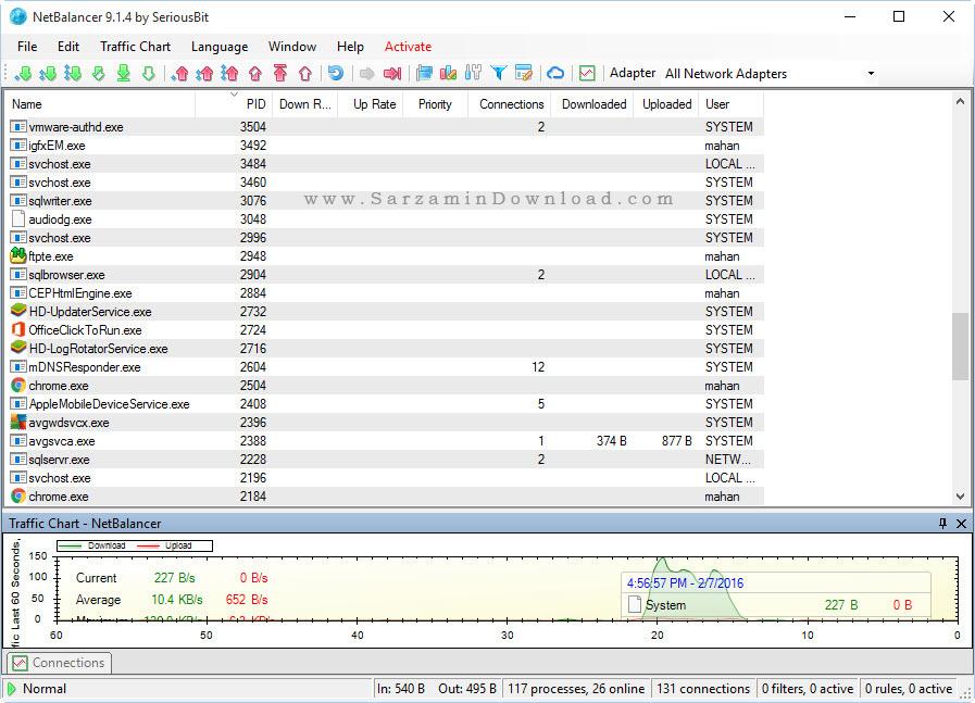 نرم افزار حرفه ای جلوگیری از آپدیت برنامه ها - NetBalancer 9.1.4