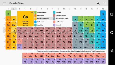 نرم افزار جدول تناوبی عناصر (برای اندروید) - Periodic Table PRO 4.5.1 Android