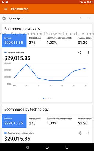 نرم افزار آنالیز سایت (برای اندروید) - Google Analytics 3.1.2 Android