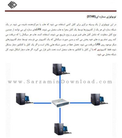 کتاب آموزش شبکه