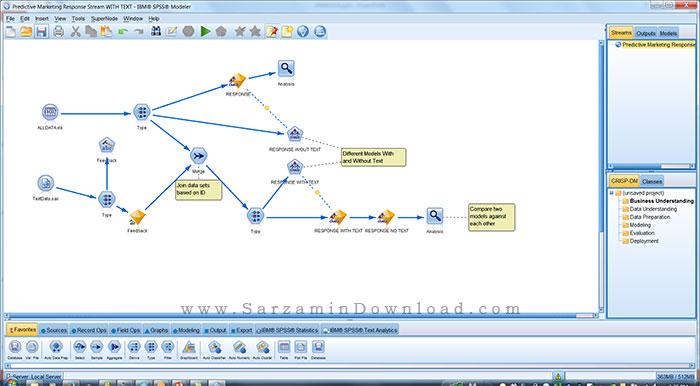نرم افزار آنالیز و تحلیل آماری (برای ویندوز) - IBM SPSS Modeler 18 Windows