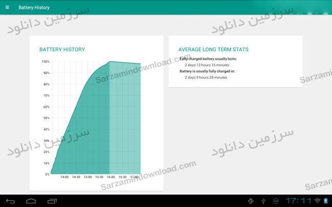 ویجت نمایش وضعیت باتری گوشی (برای اندروید) - Battery Widget Reborn 2017 2.4.2 Android