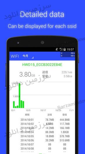 نرمافزار مدیریت مصرف اینترنت (برای اندروید) - Data Usage Monitor 1.13.1345 Android