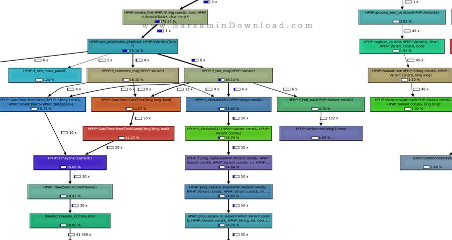 نرم افزار رسمی برنامه نویسی PHP (برای لینوکس) - PHP 7.2.7 Linux